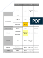Tabla de Microbiologia Completa