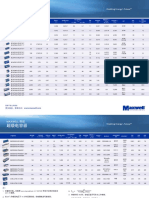 Product Comparison Matrix 3000489 3 CN