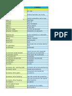 Diccionario Técnico Ingles