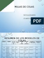 Formulas de Colas