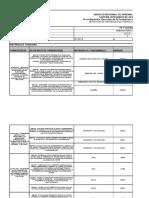 Anexo 3 - Definicion de Materiales de Formacion