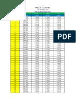Tabel r Statistika by RumushitungDotCom