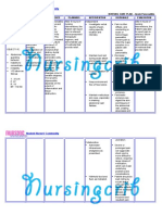 Nursing Care Plan for Acute Pancreatitis NCP