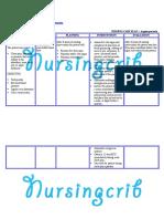 Nursing Care Plan for Angina Pectoris NCP