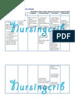 Nursing Care Plan for Benign Prostatic Hypertrophy NCP