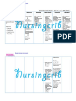 Nursing Care Plan for Def Diversional Activities NCP