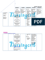 Nursing Care Plan for Dysmenorrhea NCP