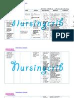Nursing Care Plan for Ineffective Breastfeeding NCP
