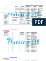 Nursing Care Plan for Ineffective Breastfeeding NCP