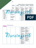 Nursing Care Plan for Interrupted Breastfeeding NCP