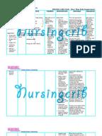 Nursingcrib.com Nursing Care Plan - Bronchitis