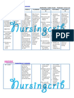 Nursing Care Plan for Multiple Sclerosis NCP