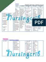 NursingCrib.com Nursing Care Plan Bronchial Asthma ...