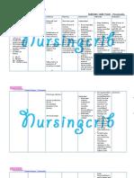 Nursing Care Plan for Pneumonia NCP