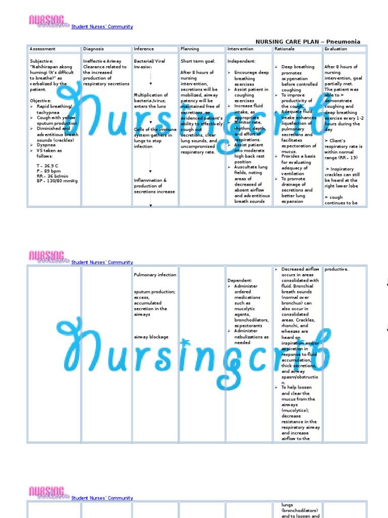 Nursing Care Plan for Pneumonia NCP | Respiratory Tract | Lung