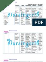 Nursing Care Plan for Post Trauma NCP