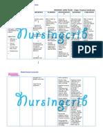 Nursing Care Plan for Rape Trauma Syndrome NCP