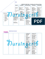 Nursing Care Plan for Readiness for Enhanced Hope NCP