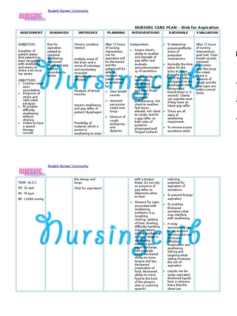 Nursing Care Plan for Risk for Aspiration NCP | Cough
