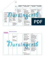 Nursing Care Plan for Risk for Compromised Human Dignity NCP
