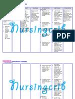 Nursing Care Plan for Seizure NCP