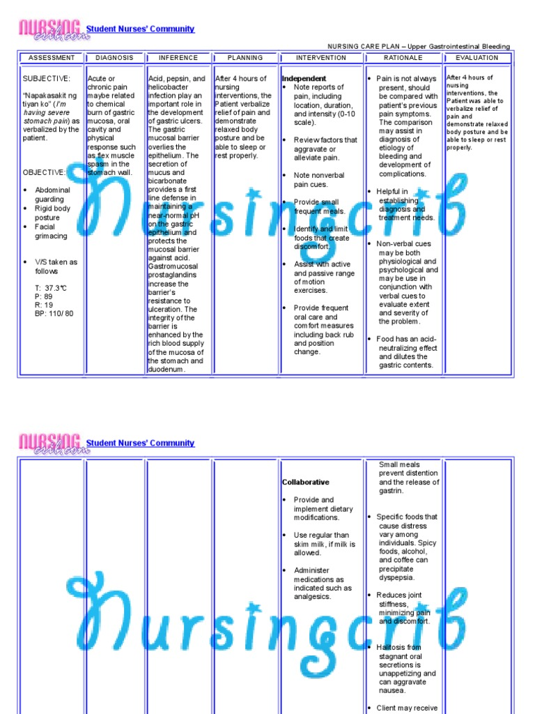Nursing Care Plan for Upper Gastrointestinal Bleeding NCP ...