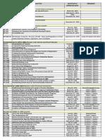 REAL ESTATE LAWS - LIST SUMMARY.pdf
