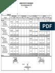 Summary Report of Disbursement- CY 2013