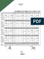 Summary Report of Disbursement- CY 2014