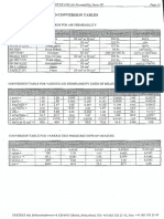 Conversion Tables for Various Air Permeability Units of Measure