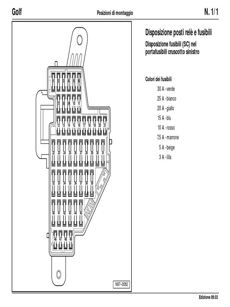 Schema Elettrico Golf 5 : Schema fusibili golf tdi moteur