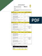 Planificacion Practica Conversion de Energía Electromecanica I 2016