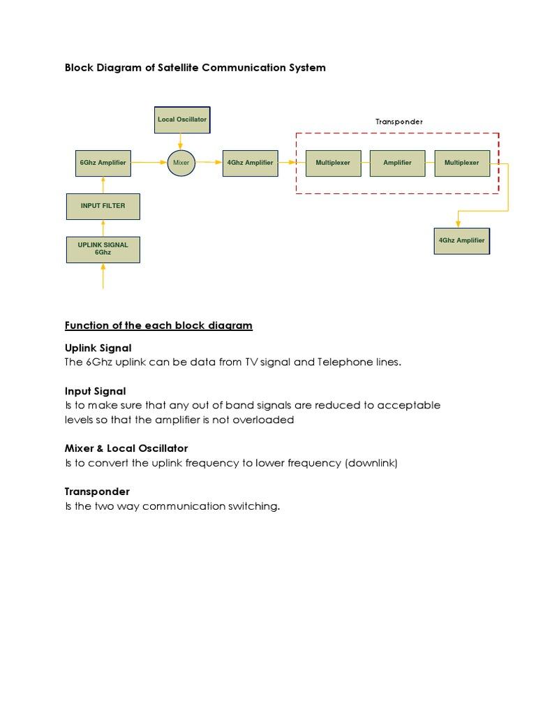 Atemberaubend Für Amp Draht Diagramm Galerie - Die Besten ...
