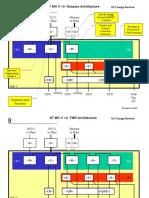 MK v HMI Hardware
