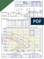 TCC52 Column Chart Generation