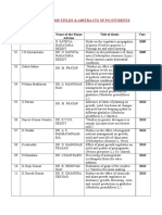 List of Thesis Titles of PG Students (1)