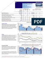 Fairfield County Market Action Report - March 2010
