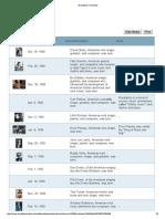 Rock Music Timelines