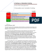 Variable Costing vs. Absorption Costing