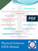 IISER roorke Physics