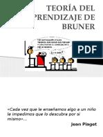 Teoría Del Aprendizaje de Bruner