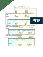 Reglas de la división silábica.docx