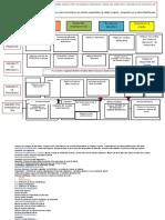 Mapa Estrategico Caso Warner