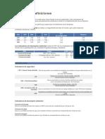 KPIs y Definiciones Seguridad
