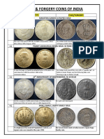 Fake & Forgery Coins of India