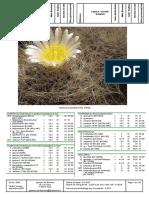 Kaktusi sterilne vrste