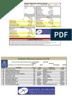 resultados III raid de Villaviciosa (Asturias).pdf