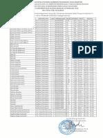 Peng Penggunaan Lab Kom Ganjil 2014-2015(1)