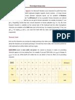 Persian Phonetic Keyboard Layout