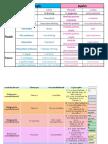 Tiempos Gramaticales en Inglés